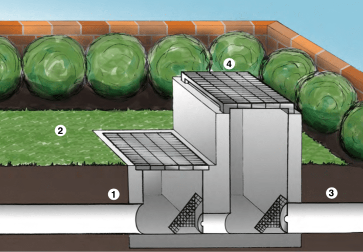 On-site stormwater detention (OSD) with above-ground storage